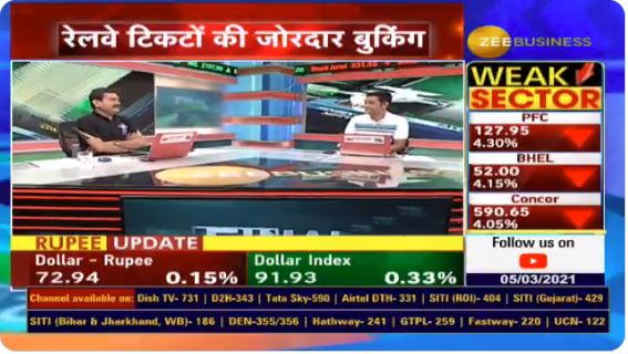 IRCTC Share Price Outlook: Anil Singhvi predicts Rs 2500 target, lists out reasons to buy